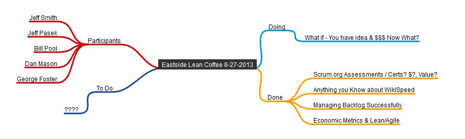 EastsideLeanCoffee08272013