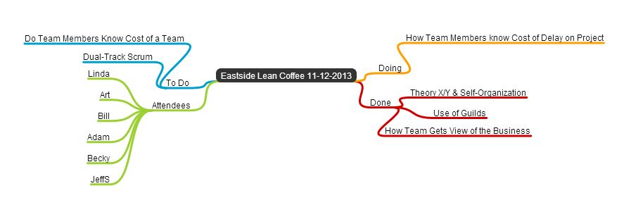Eastside LC 11-12-2013