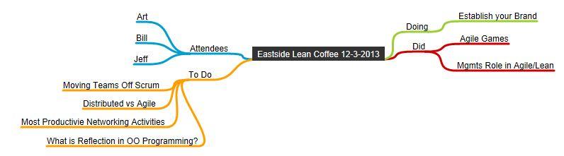 Eastside LC 12-3-2013