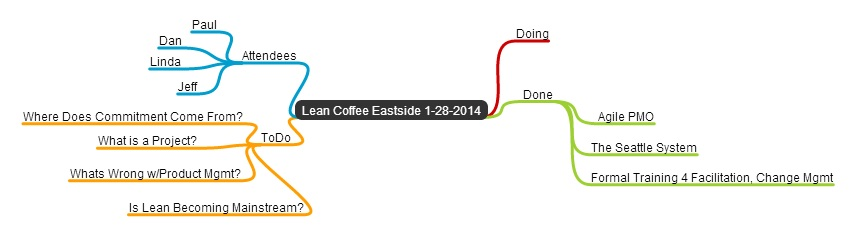 Eastside LC 1-28-2014