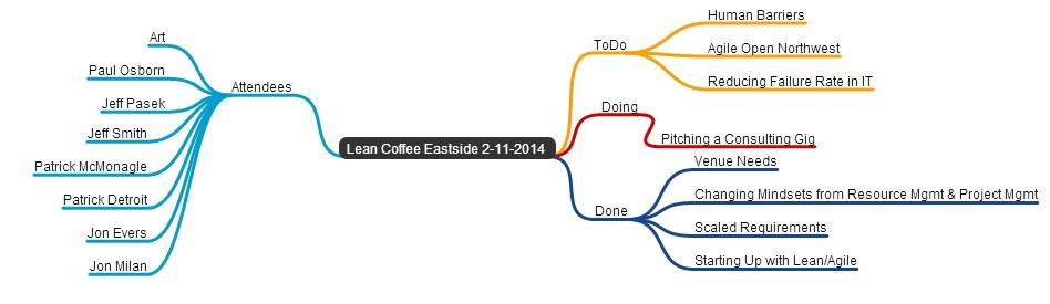 Eastside LC 2-11-2014