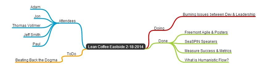 Eastside LC 2-18-2014