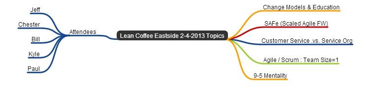 Eastside LC 2-4-2014